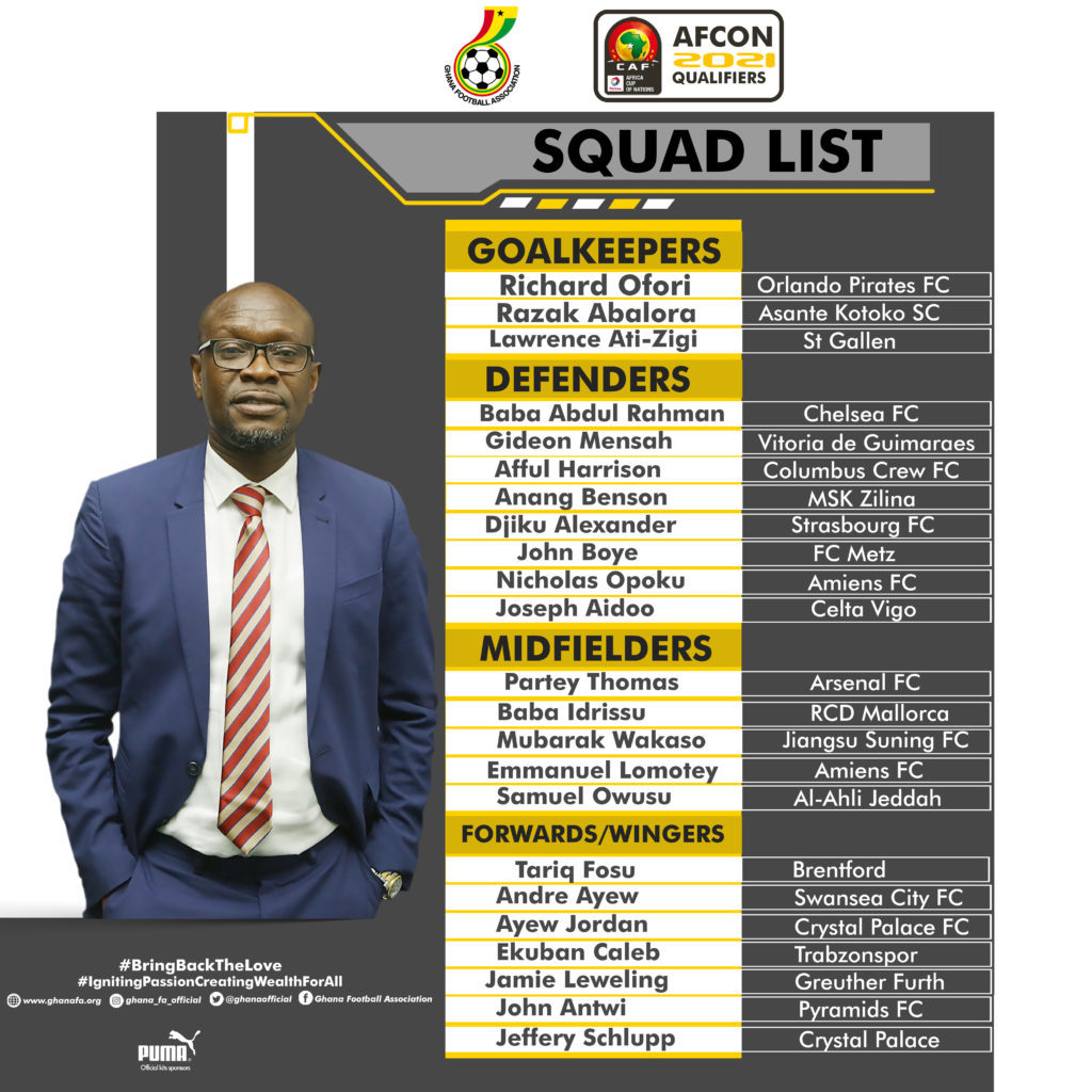 Head Coach C.K Akonnor has named a 23-man squad for 2021 Africa Cup of Nations qualifiers against Sudan.